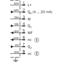 OD2-P120W60I0