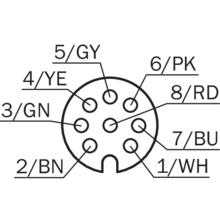 YF2A28-020XXXXLEAX Y-junctions