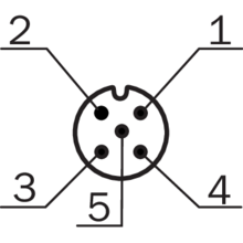 UC30-21416A