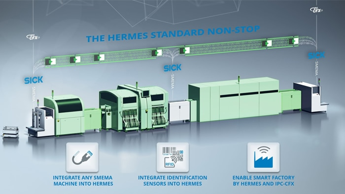 With the SICK AppSpace SensorApp Hermes Standard Retrofit, you make your production fit for the Digital Transformation.